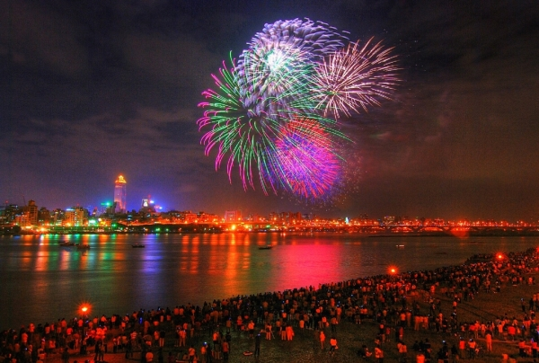 Photography tips for firework- Take some magnificent shots