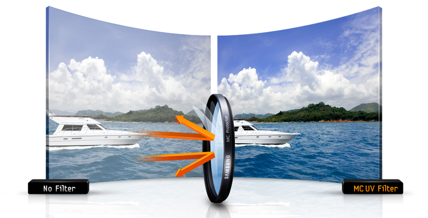 Using UV Filters  –  Here you go!